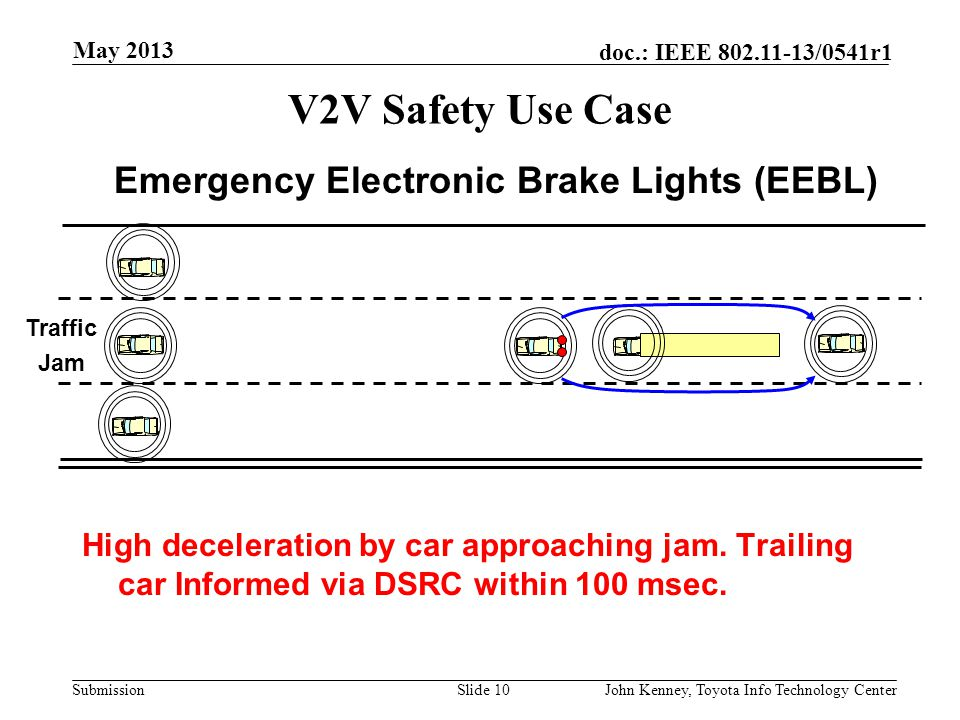 V2V Safety Use Case Emergency Electronic Brake Lights (EEBL)