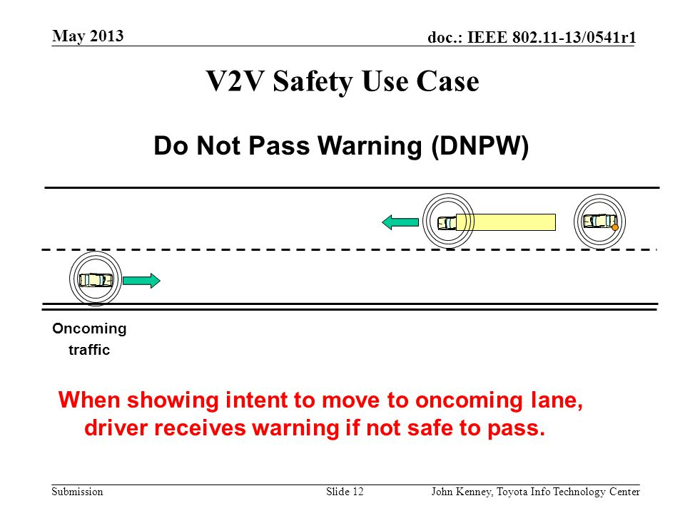 Do Not Pass Warning (DNPW)