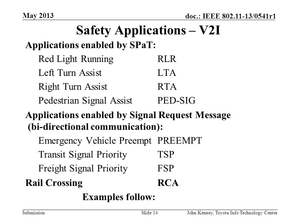 Safety Applications – V2I
