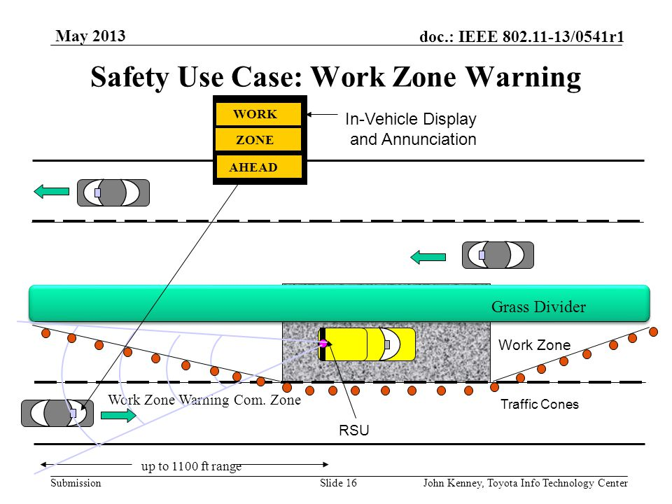 Safety Use Case: Work Zone Warning