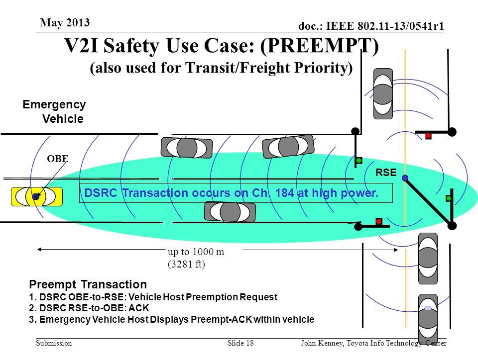 May 2013 V2I Safety Use Case: (PREEMPT) (also used for Transit/Freight Priority) Emergency Vehicle.