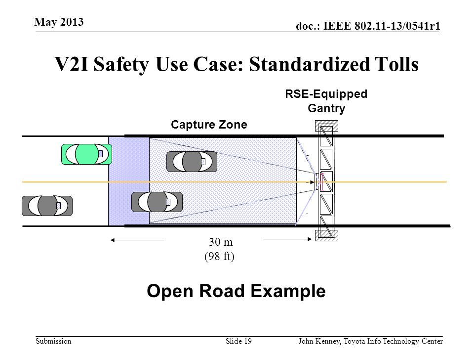 V2I Safety Use Case: Standardized Tolls