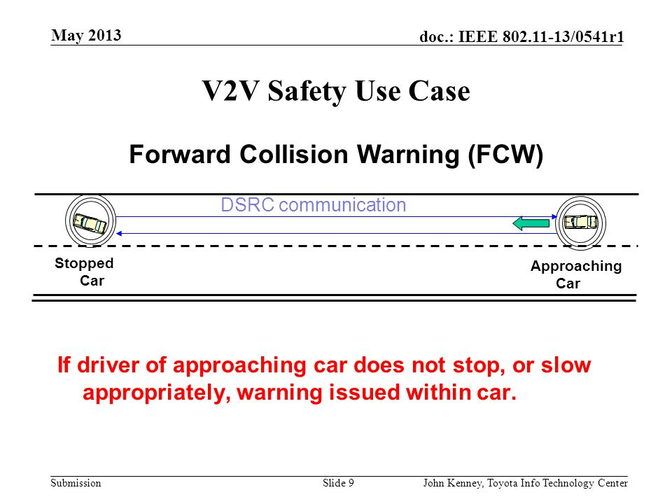 Forward Collision Warning (FCW)