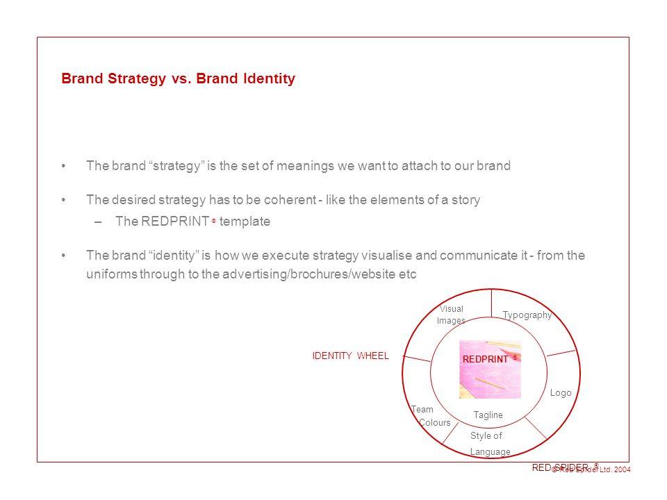 Brand Strategy vs. Brand Identity