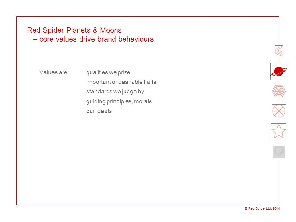 Red Spider Planets & Moons – core values drive brand behaviours