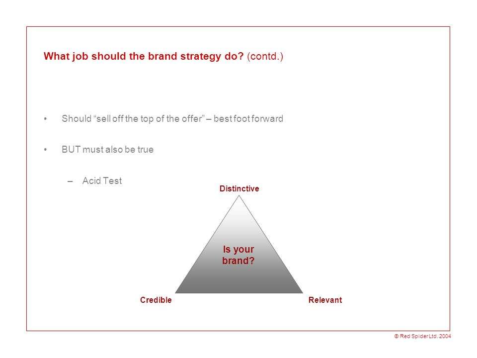 What job should the brand strategy do (contd.)