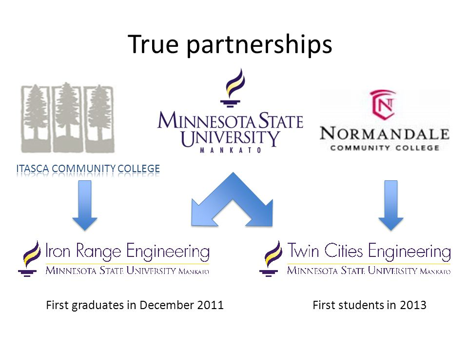 True partnerships First graduates in December 2011