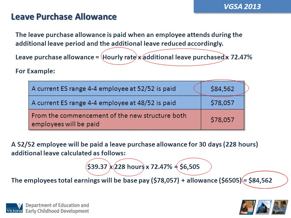 Leave Purchase Allowance