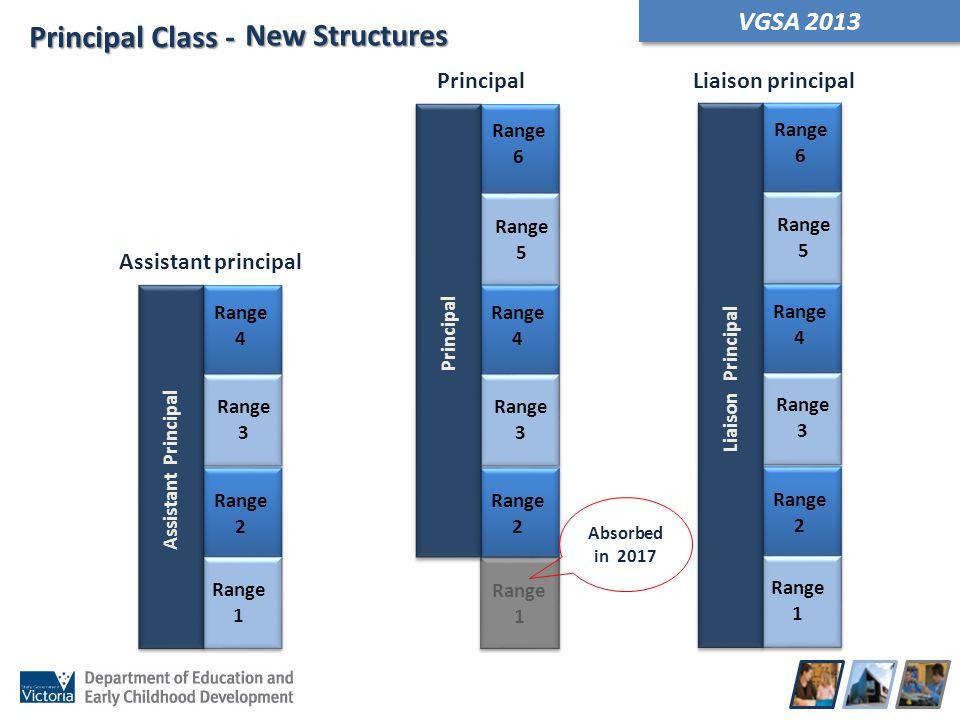 Principal Class - New Structures Principal Liaison principal