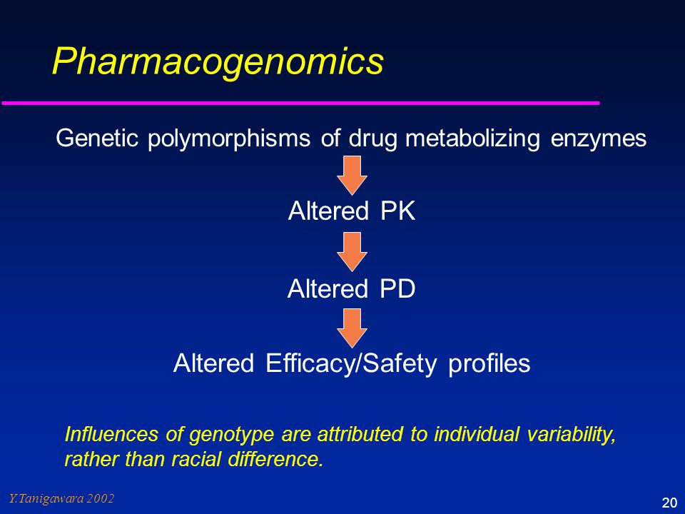 Pharmacogenomics Altered PK Altered PD