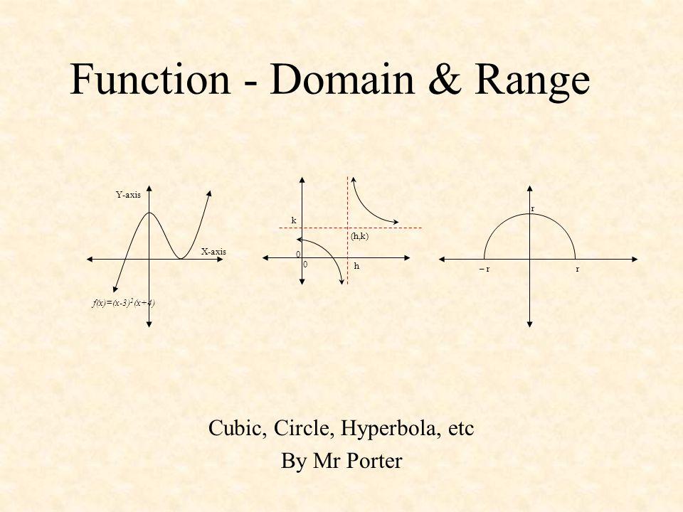 Function - Domain & Range