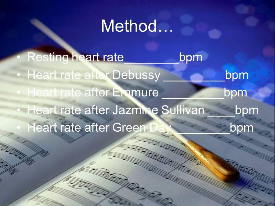 Method… Resting heart rate________bpm