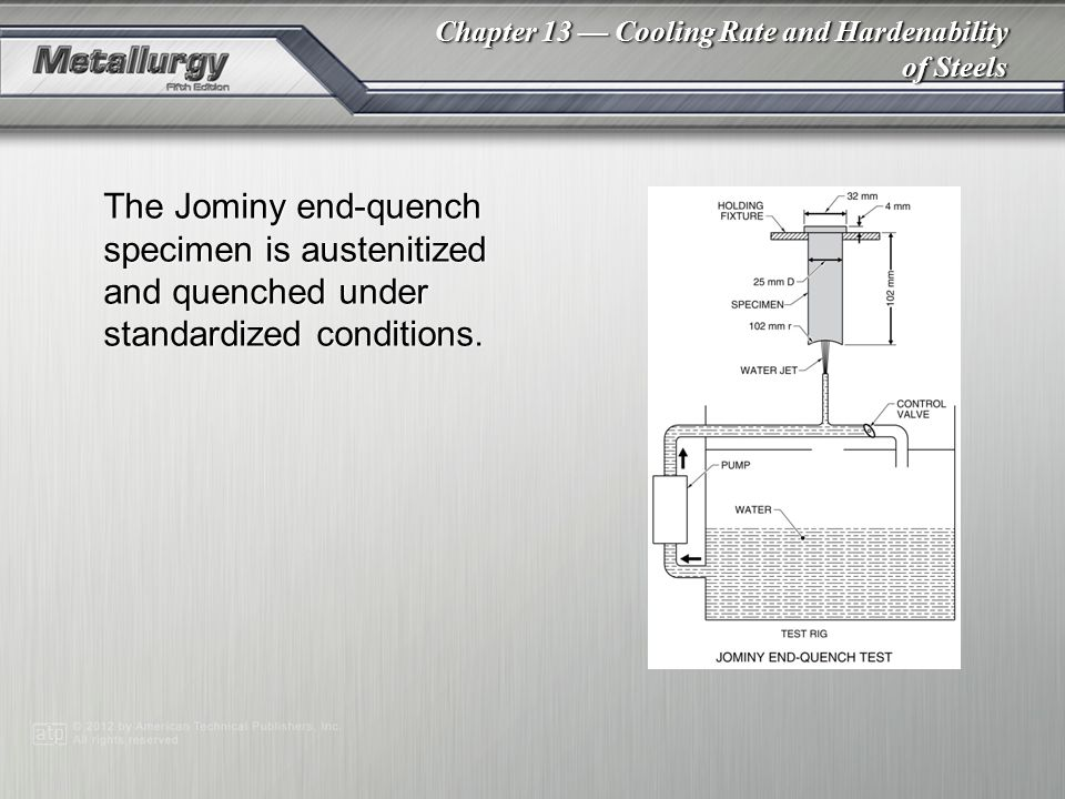 The Jominy end-quench specimen is austenitized and quenched under standardized conditions.