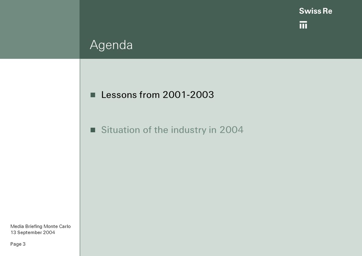 Agenda Lessons from 2001-2003 Situation of the industry in 2004