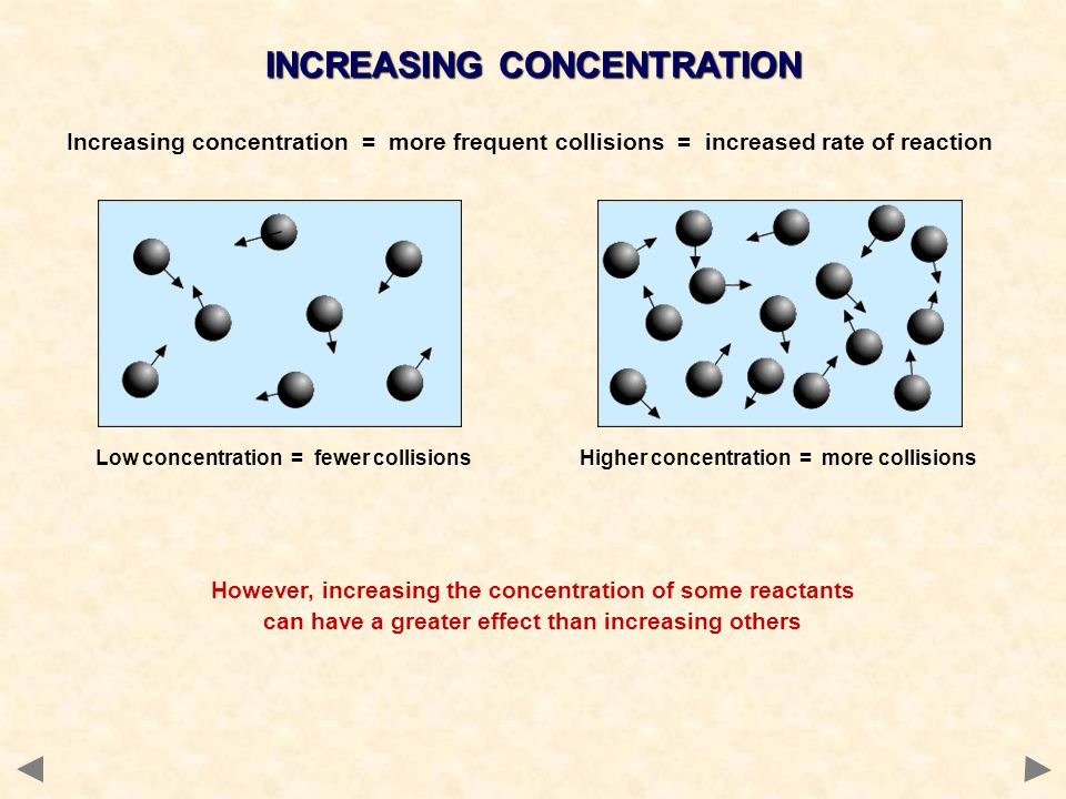 INCREASING CONCENTRATION