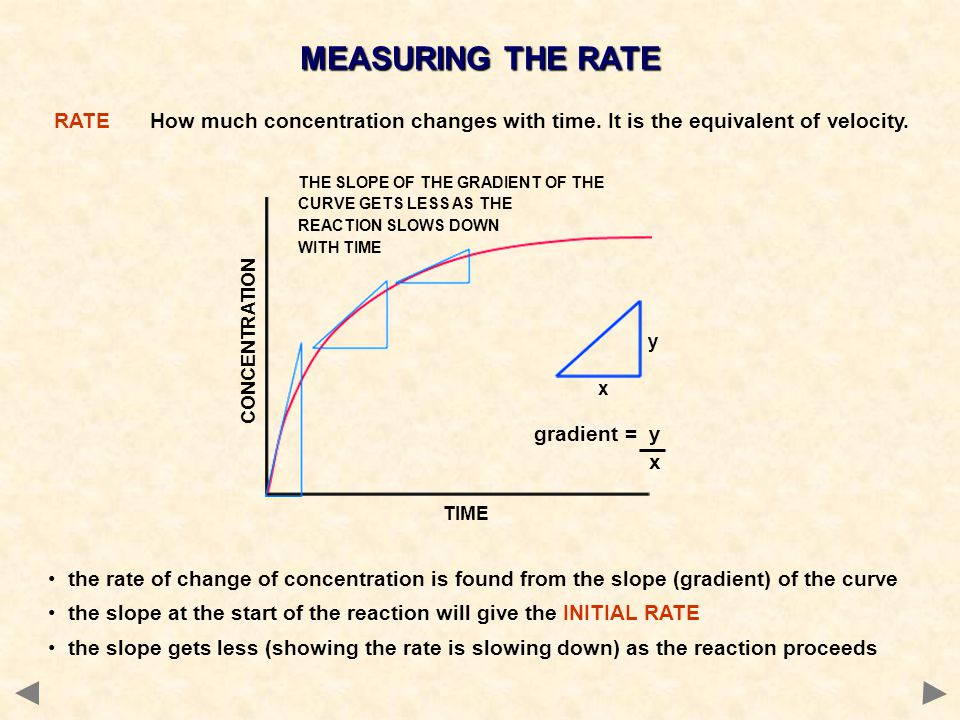 MEASURING THE RATE RATE How much concentration changes with time. It is the equivalent of velocity.