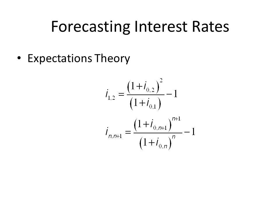 Forecasting Interest Rates