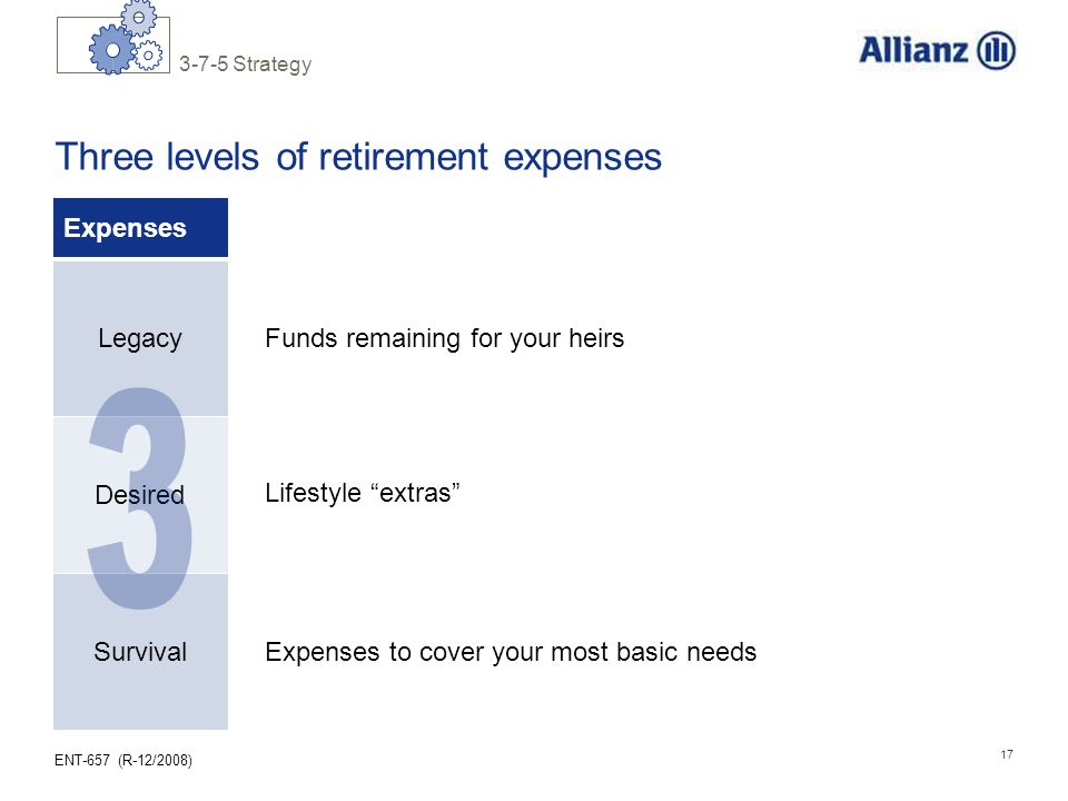 Three levels of retirement expenses