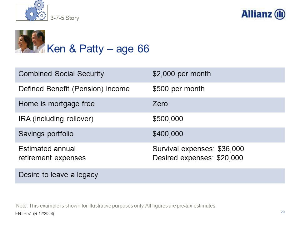 Ken & Patty – age 66 Combined Social Security $2,000 per month