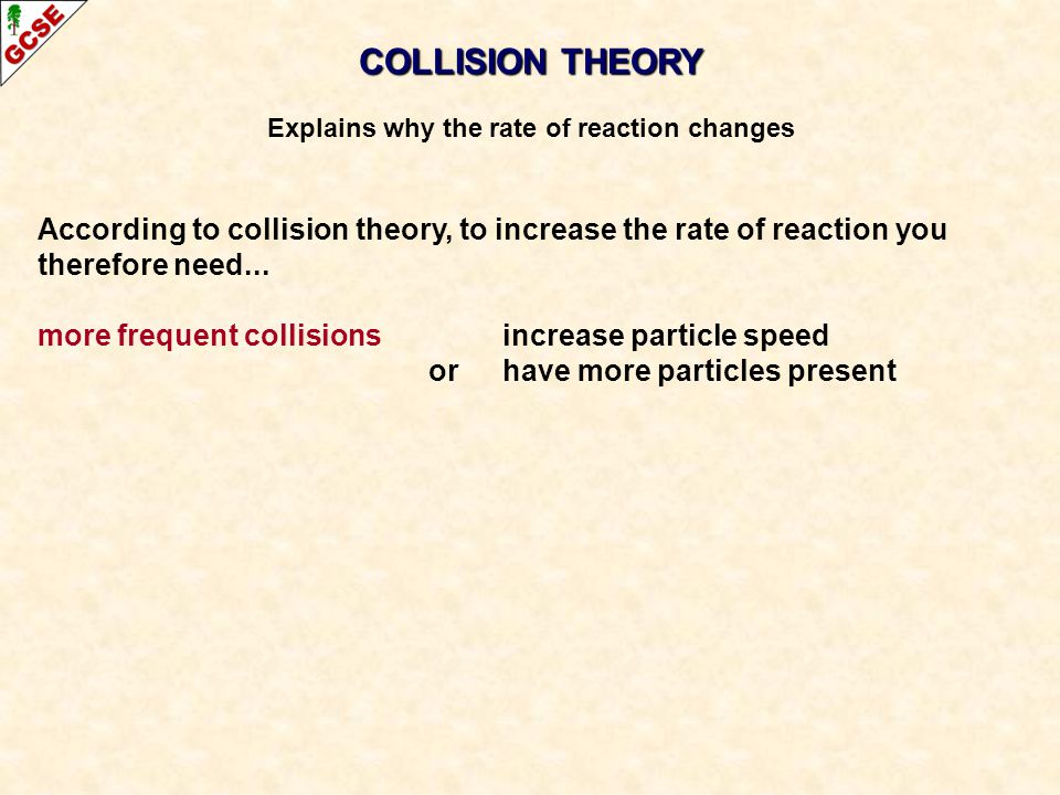 Explains why the rate of reaction changes