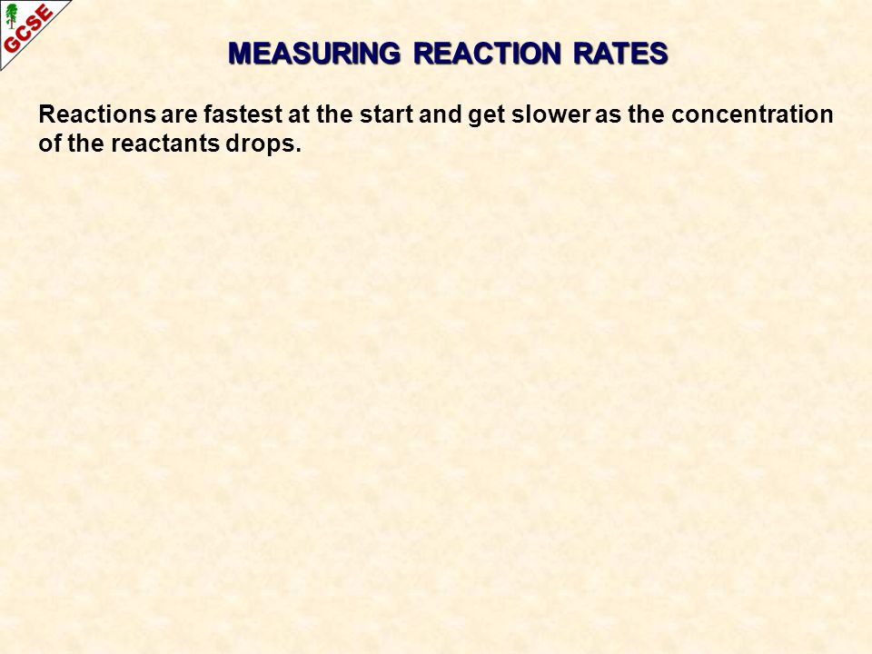 MEASURING REACTION RATES