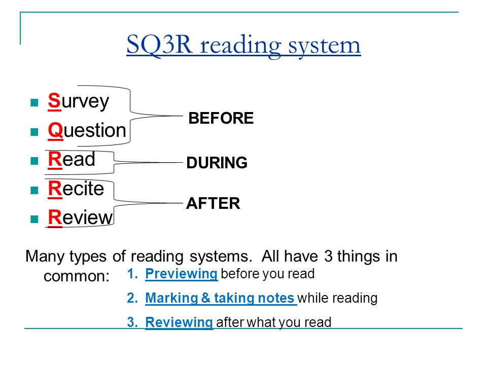 SQ3R reading system Survey Question Read Recite Review BEFORE DURING