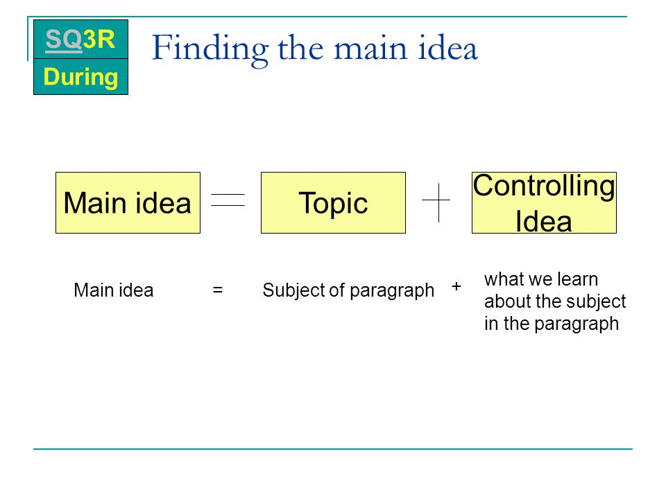 Finding the main idea Main idea Topic Controlling Idea SQ3R During
