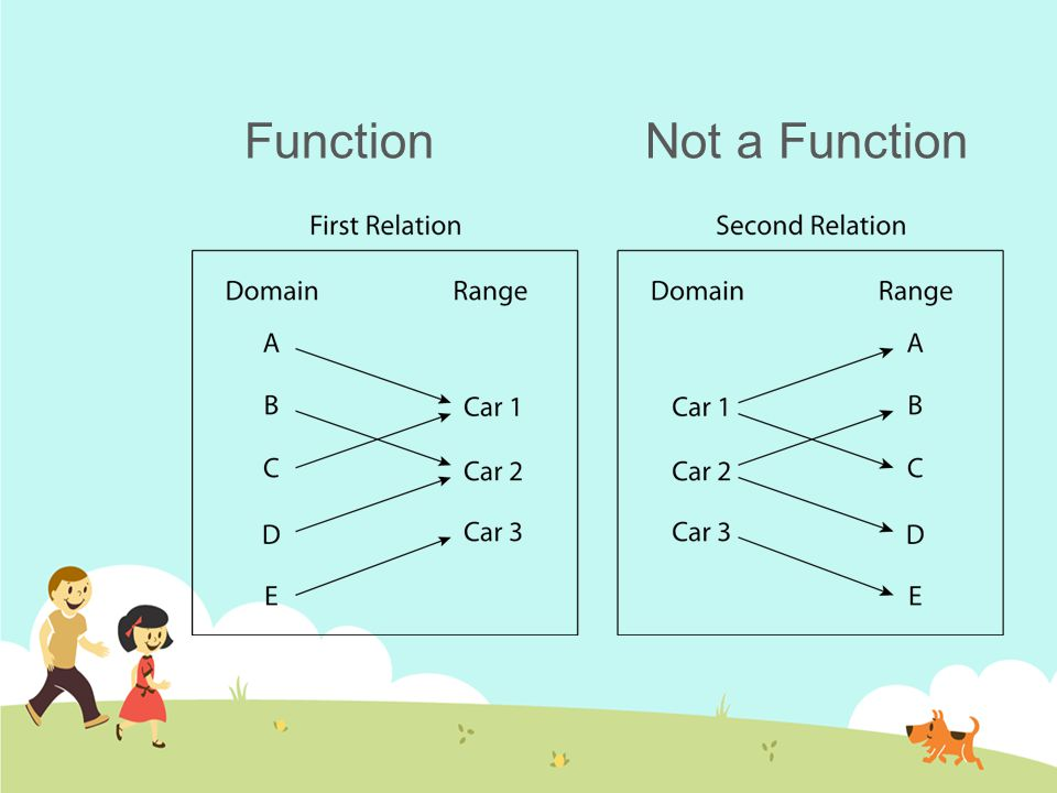 Function Not a Function