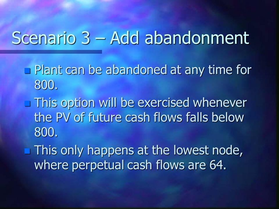 Scenario 3 – Add abandonment