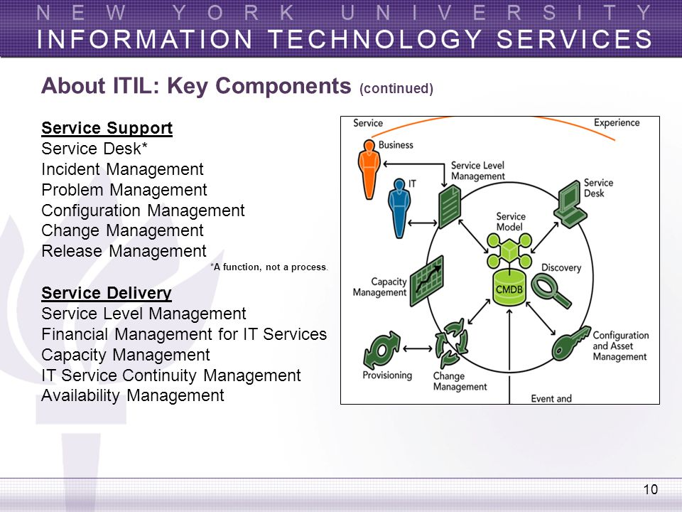 About ITIL: Key Components (continued)