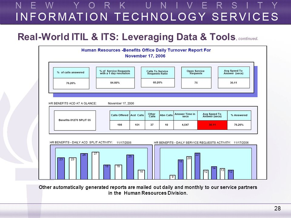 Real-World ITIL & ITS: Leveraging Data & Tools, continued.