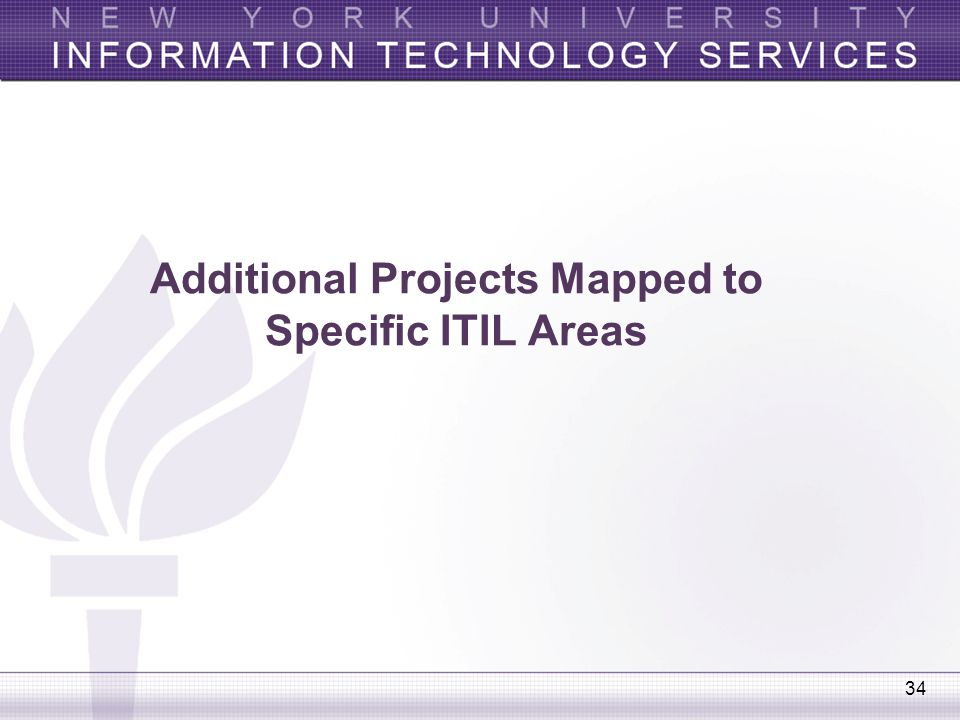 Additional Projects Mapped to Specific ITIL Areas
