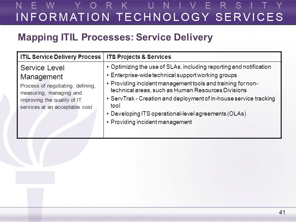 Mapping ITIL Processes: Service Delivery