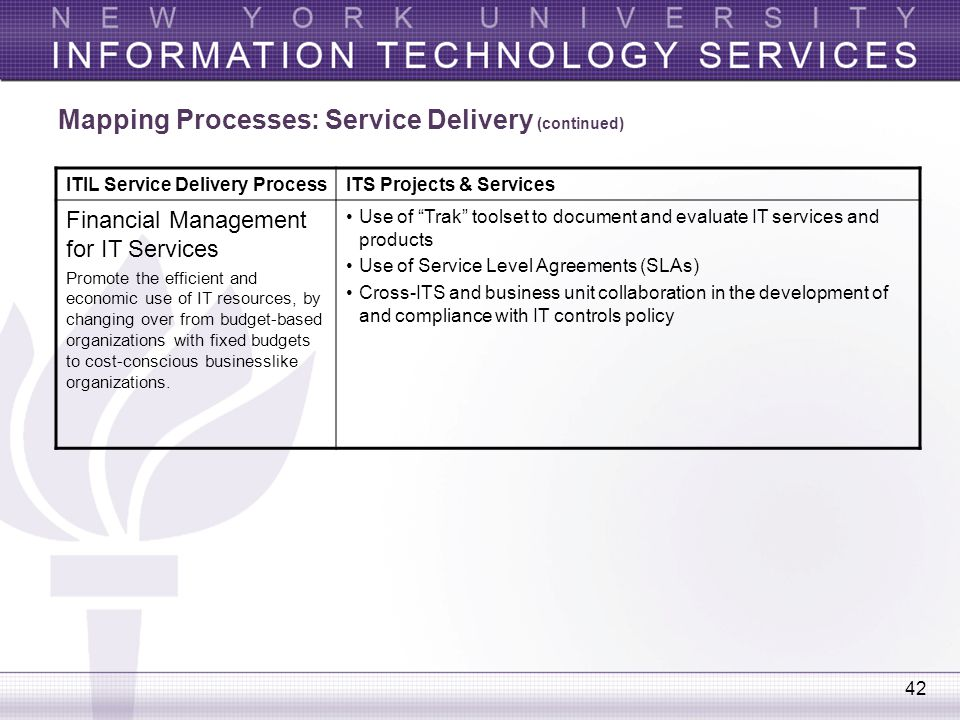 Mapping Processes: Service Delivery (continued)