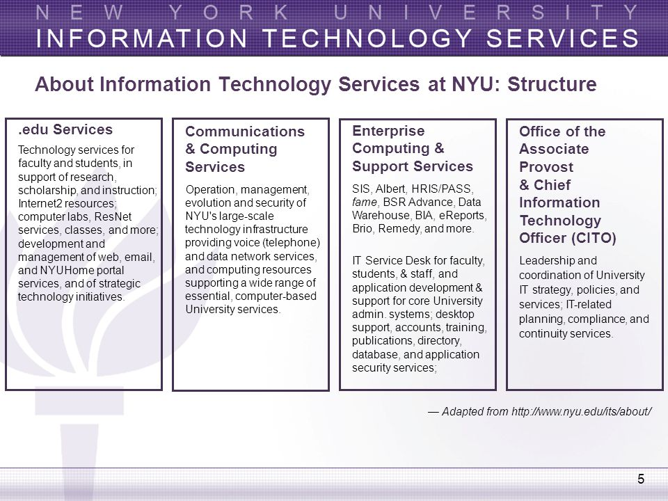 About Information Technology Services at NYU: Structure