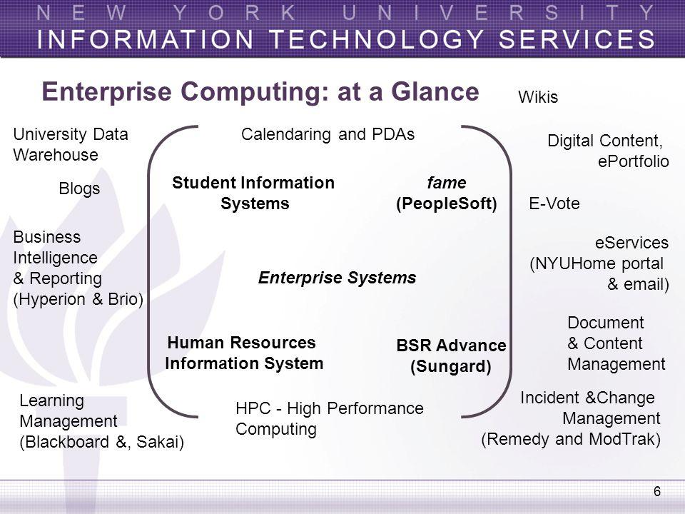 Enterprise Computing: at a Glance