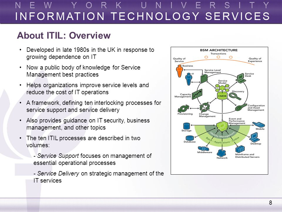 About ITIL: Overview Developed in late 1980s in the UK in response to growing dependence on IT.
