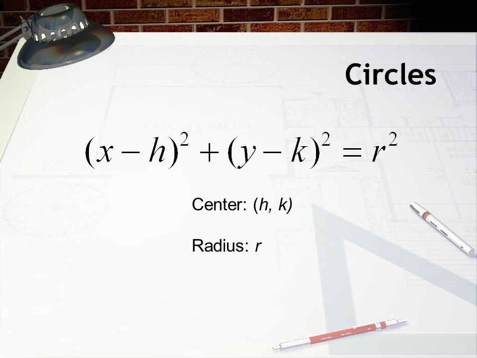 Circles Center: (h, k) Radius: r