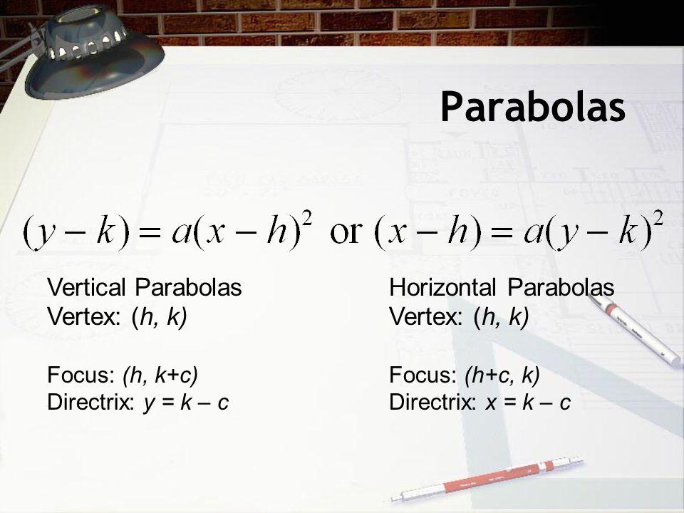 Parabolas Vertical Parabolas Vertex: (h, k) Horizontal Parabolas