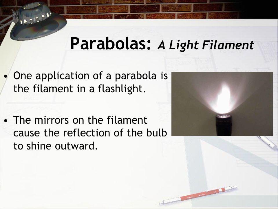 Parabolas: A Light Filament