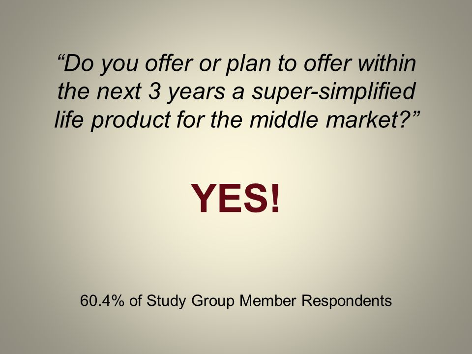YES! 60.4% of Study Group Member Respondents