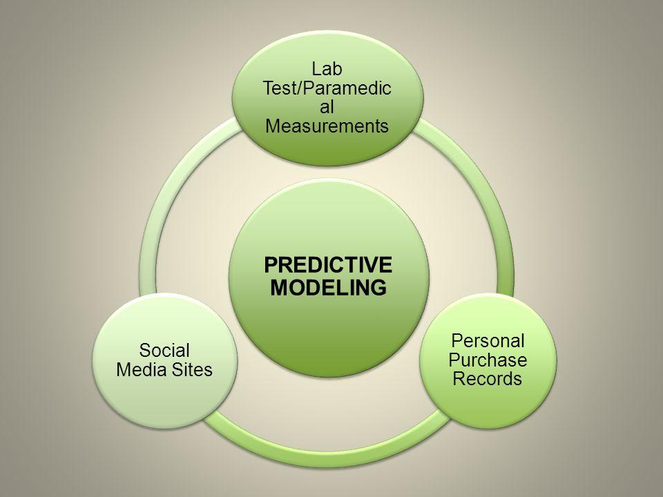 PREDICTIVE MODELING Lab Test/Paramedical Measurements