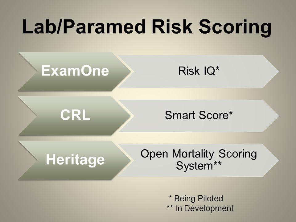 Open Mortality Scoring System**