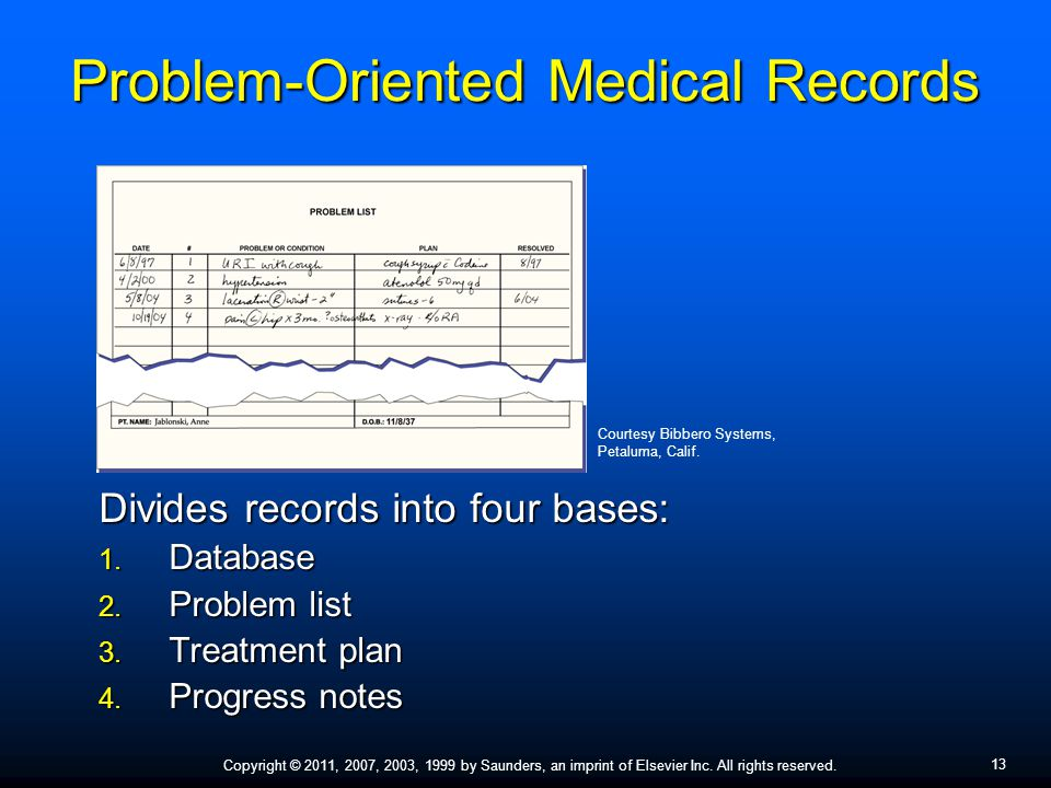 Problem-Oriented Medical Records