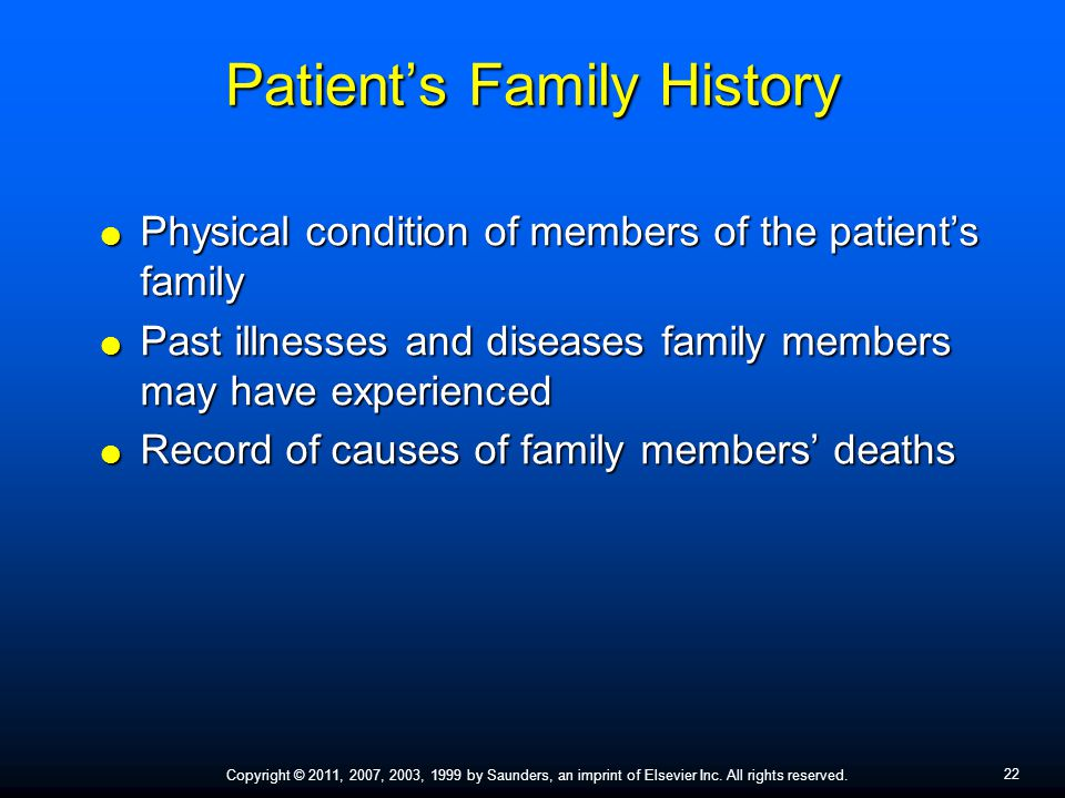 Patient's Family History