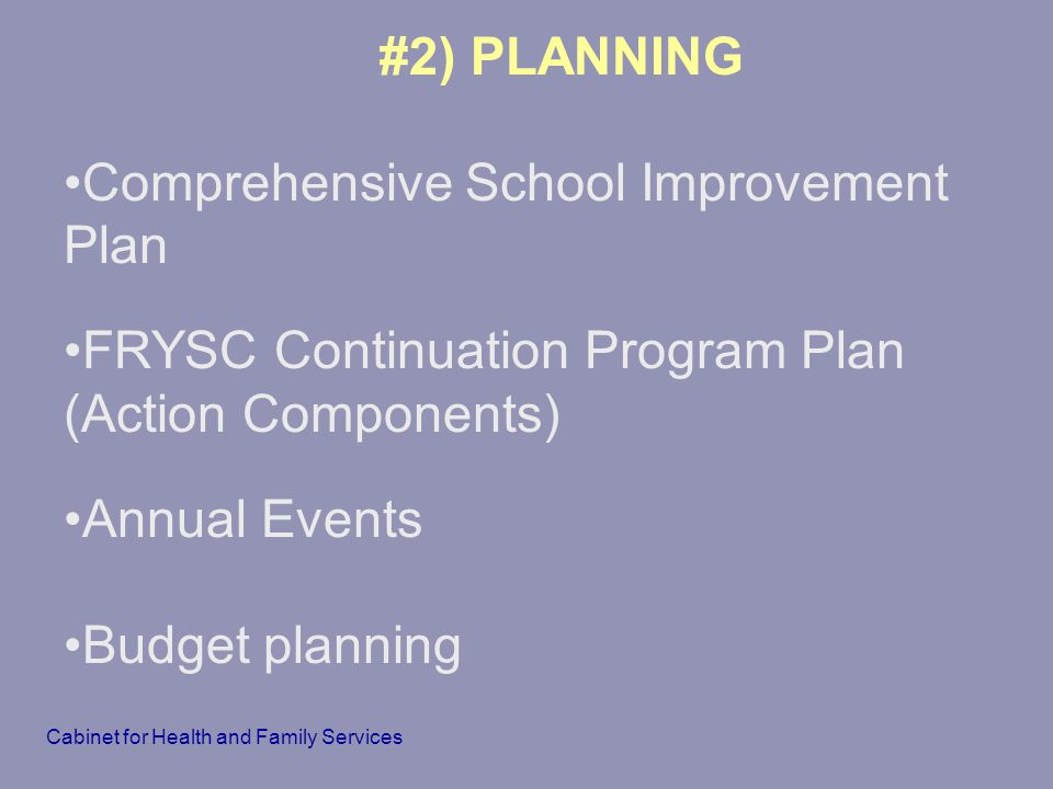 Comprehensive School Improvement Plan