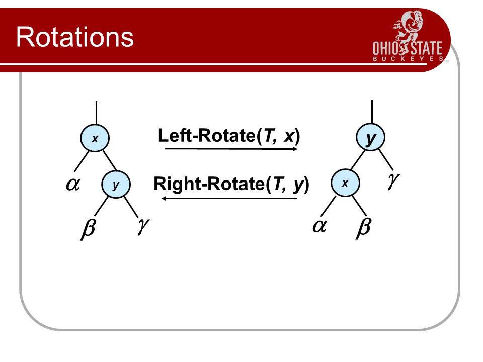 Rotations y x    Left-Rotate(T, x) Right-Rotate(T, y)