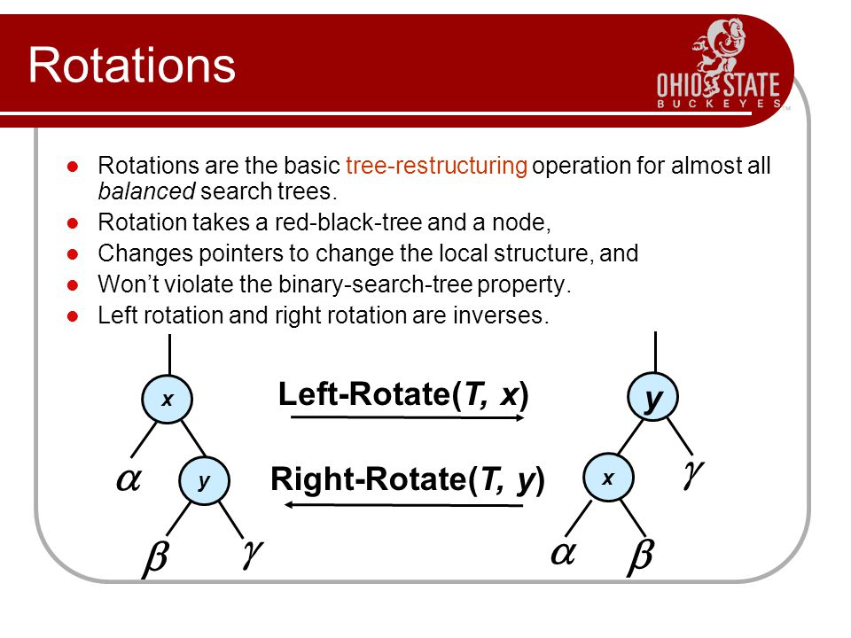 Rotations    Left-Rotate(T, x) y Right-Rotate(T, y)