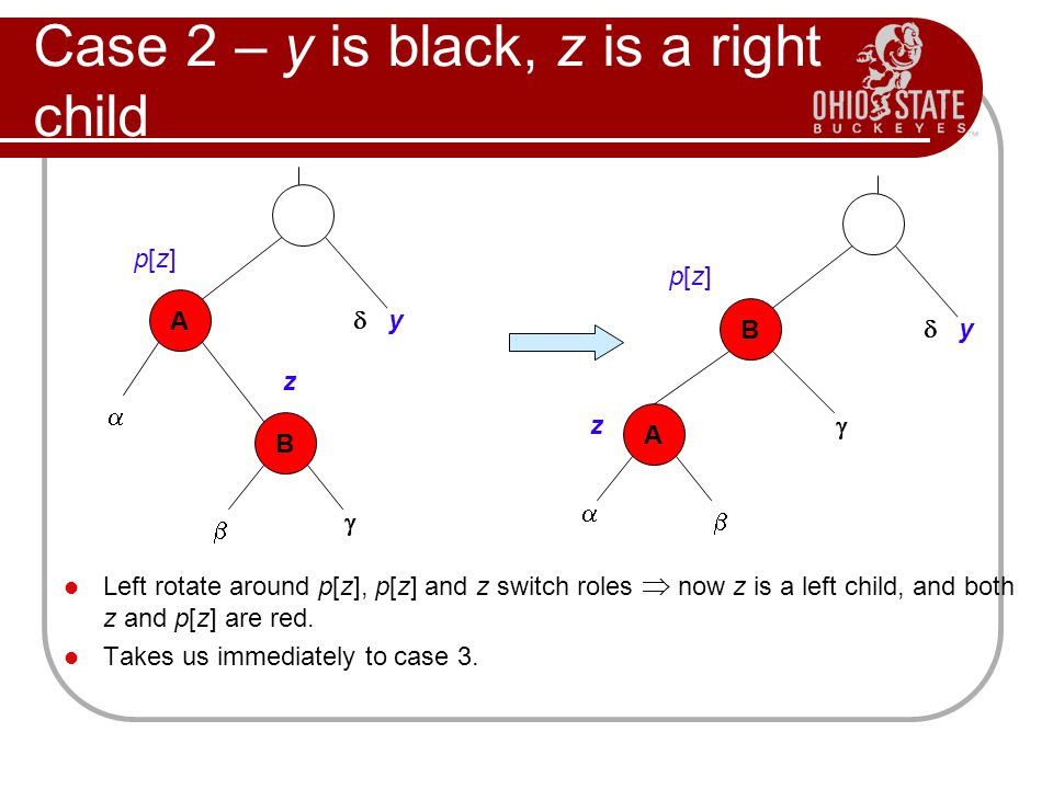 Case 2 – y is black, z is a right child