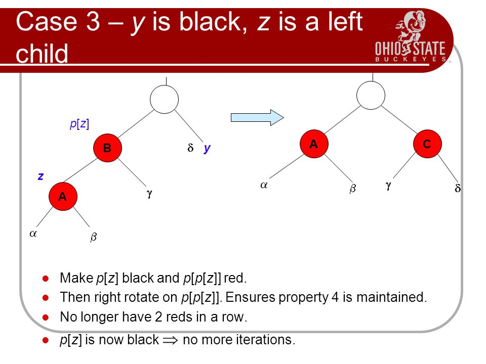 Case 3 – y is black, z is a left child